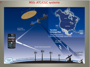 Mobile Satellite Service