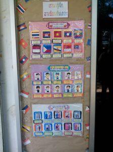Informasi negara-negara ASEAN di Baidon School - Sekolah PlayGroup - TK