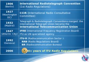 Sejarah perkembangan Regulasi ITU